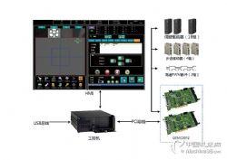 供应LED固晶机运动控制系统 LED固晶机/IC贴片控制器