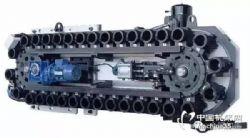 供应吉辅BT50-32T卧加链式刀库