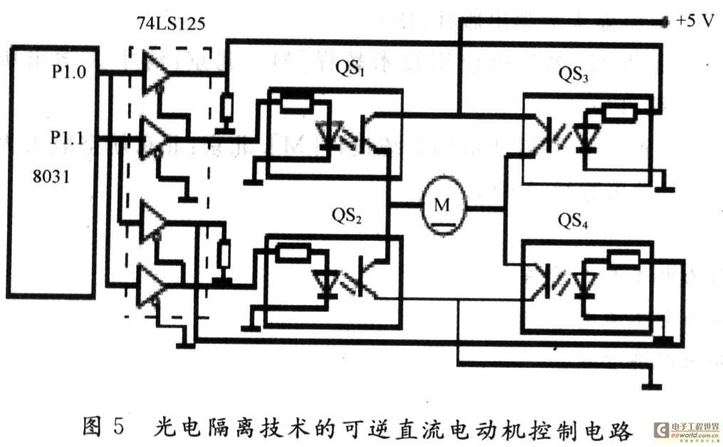 自动剪板机控制系统的设计与实现