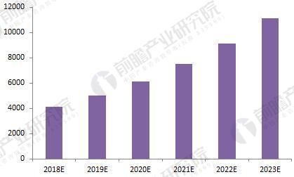 滄州旭曦帆布軟連接---2018年智能物流行業現狀分析與發展前景|新聞動態-滄州利來娛樂AG旗艦廳製造有限公司