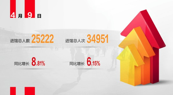 CCMT2018开幕日进馆人数较上届有大幅度增长