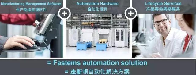 柔性自动化生产线到底有何优势