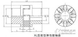 XL星型联轴器/梅花联轴器/替代KTR德国进口