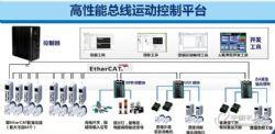供应深圳总线型运动控制器厂家定制  总线软件控制系统价格