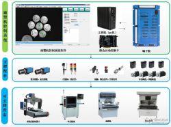 滴塑機控制系統 滴塑專用運動控制卡 視覺控制平臺