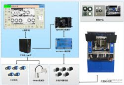 视觉点胶贴装系统 贴片机视觉控制系统  贴片机多功能软件