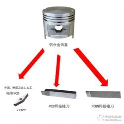 供应铝活塞加工刀具什么材质的更耐用?