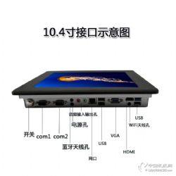 深圳可塑10.4工業平板