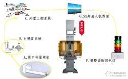 供應供應定子壓裝數控油壓機/中山精密檢測數控油壓機