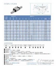 供应WON直线导轨 H15FL