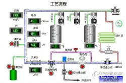 供應歐姆龍CP1H PLC編程及遠程控制