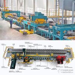 自动静压造型线,静压线工作原理,静压线铸造工艺流程