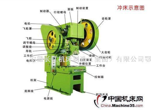 深喉口100吨压力机(冲床)