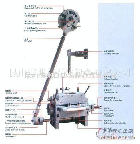 高速滚轮送料机图片-冲床相册-冲床网-中国机床网