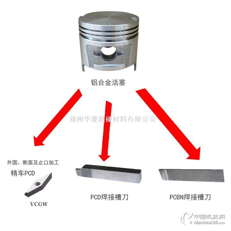 铝活塞加工刀具什么材质的更耐用?